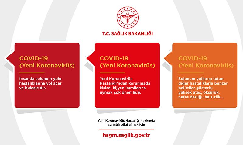 Informacja Min. Zdrowia Turcji w sprawie koronawirusa